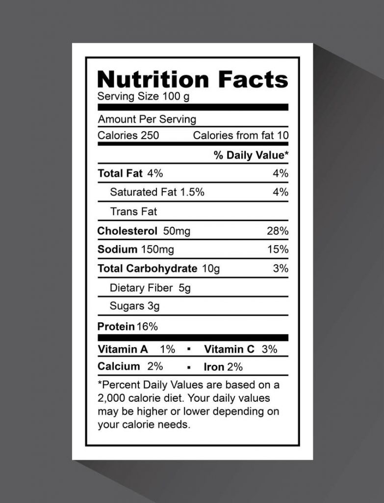 Ingredients and Nutrition Labels in Plymouth